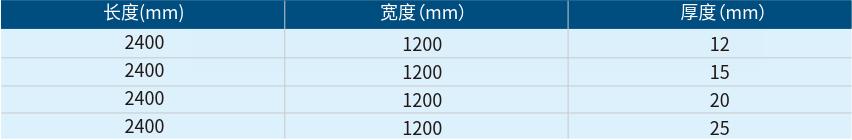 珍珠岩防火板产品规格